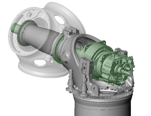 Architecture Of A Modern Wind Turbine
