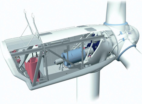 Nacelle Wind Turbine Architecture of a modern wind turbine