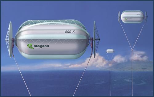 Airborne turbines