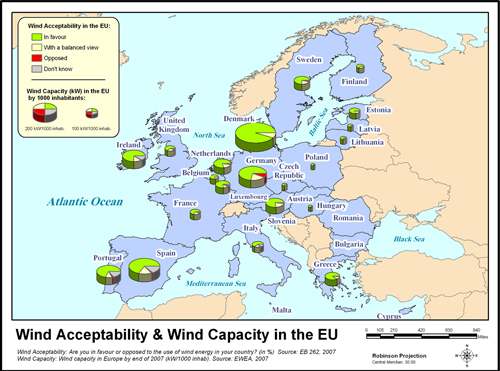 Figure 6.4 Wind acceptability and wind capacity in the EU.